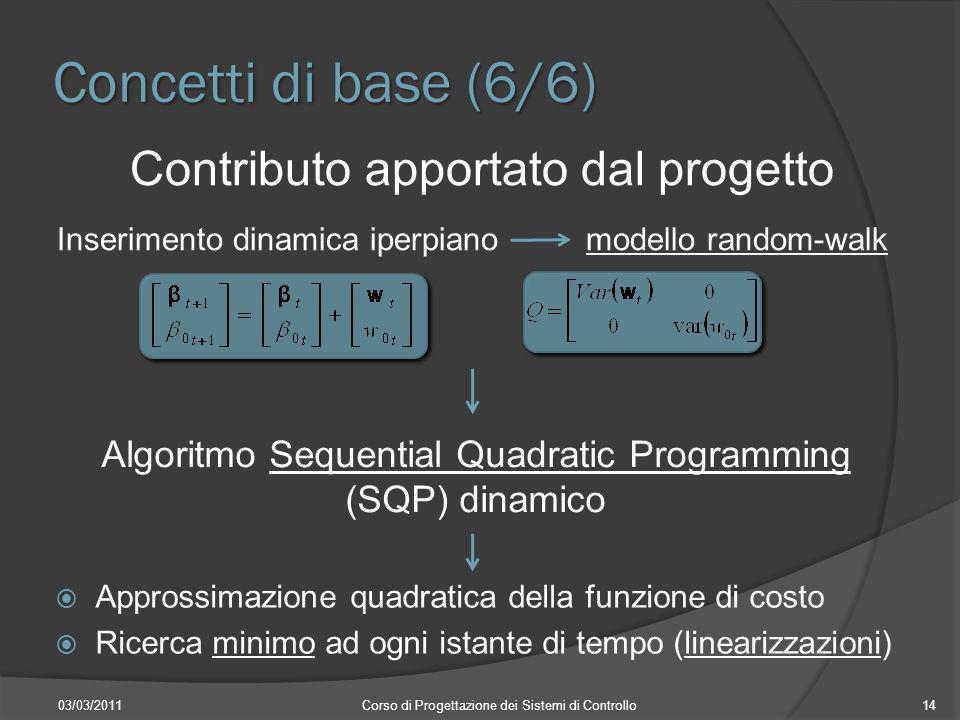 Concetti di base (6/6) Contributo apportato dal progetto Inserimento dinamica iperpiano modello random-walk 03/03/2011Corso di Progettazione dei Siste