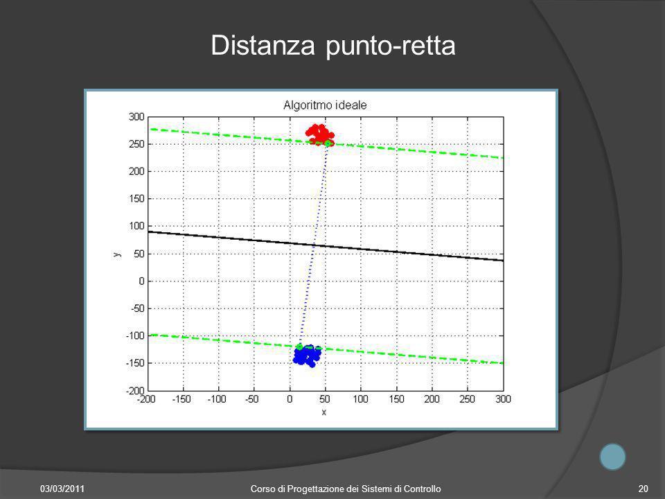 Distanza punto-retta 03/03/2011Corso di Progettazione dei Sistemi di Controllo20