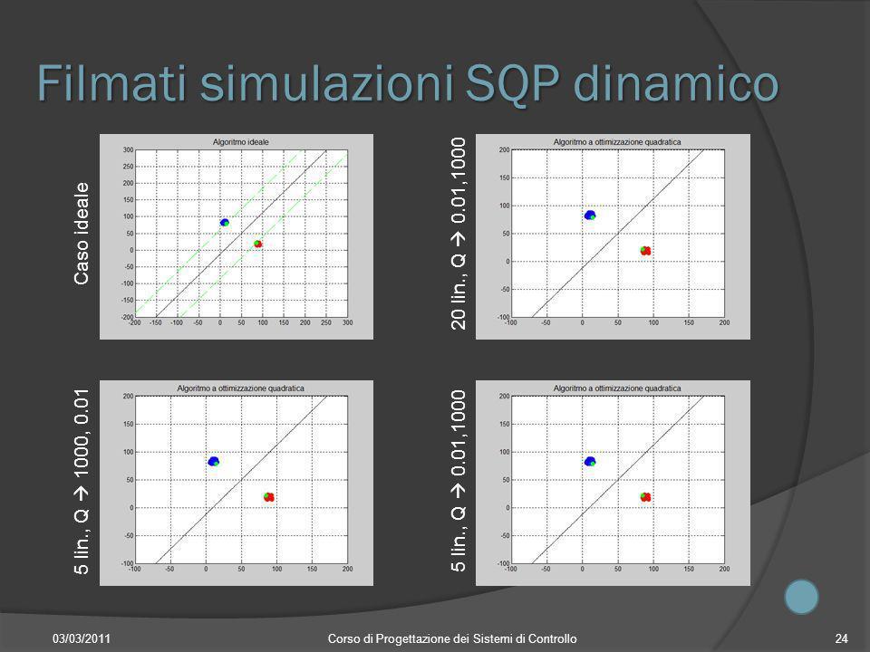 Filmati simulazioni SQP dinamico 03/03/2011Corso di Progettazione dei Sistemi di Controllo24 Caso ideale 5 lin., Q 1000, 0.01 20 lin., Q 0.01,1000 5 l