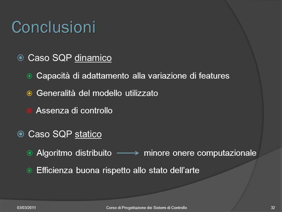 Conclusioni 03/03/2011Corso di Progettazione dei Sistemi di Controllo32 Caso SQP dinamico Capacità di adattamento alla variazione di features Generali