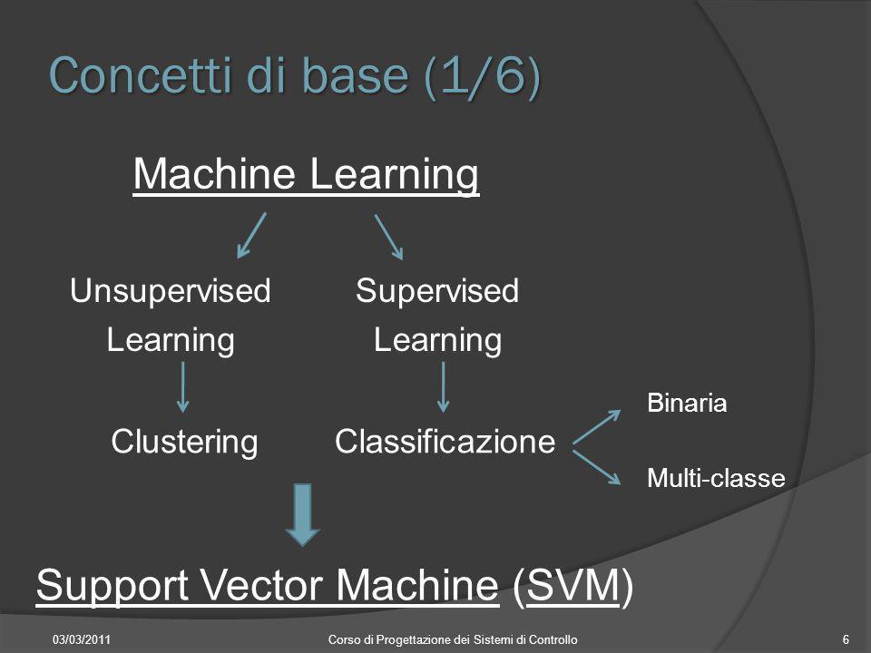 Supervised Learning Apprendimento basato su Training Set 03/03/2011Corso di Progettazione dei Sistemi di Controllo7 Insieme di coppie (examples) IstanzaLabel fissate a priori Features Costruzione classificatore Test su nuove istanze