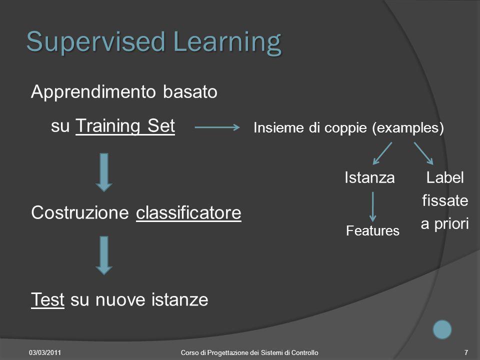 Supervised Learning Apprendimento basato su Training Set 03/03/2011Corso di Progettazione dei Sistemi di Controllo7 Insieme di coppie (examples) Istan