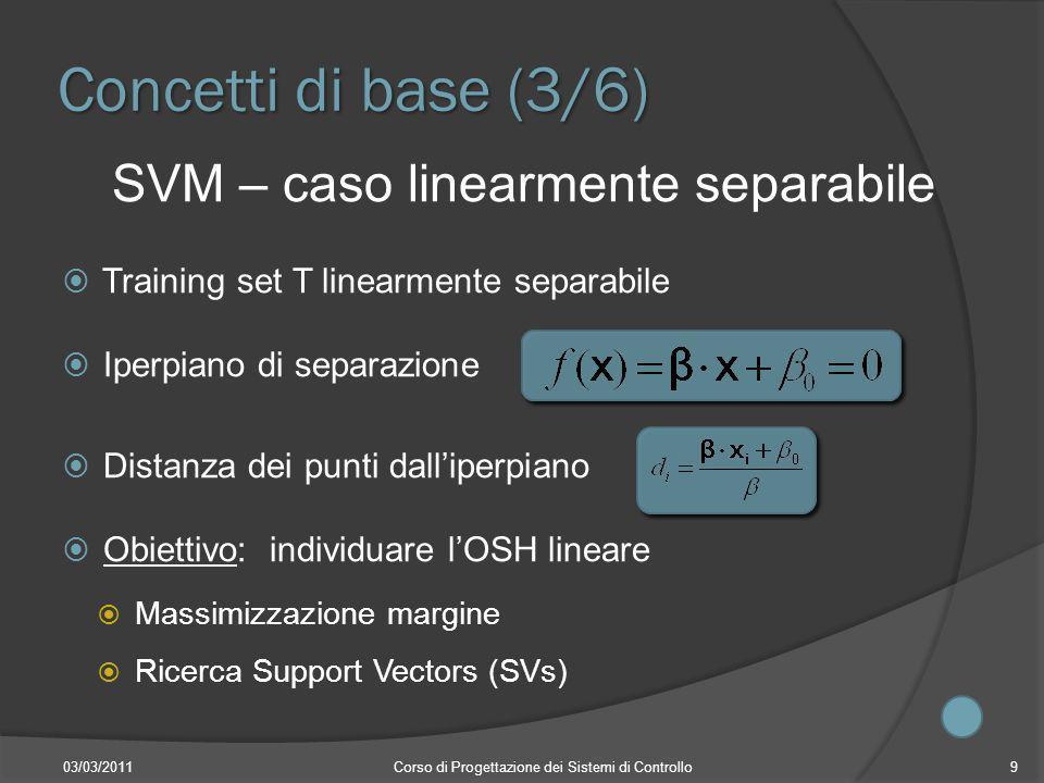 SVM – caso linearmente separabile Training set T linearmente separabile Iperpiano di separazione Distanza dei punti dalliperpiano Obiettivo: individua