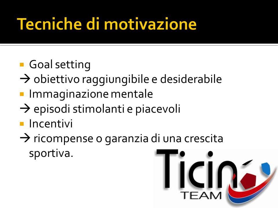 Goal setting obiettivo raggiungibile e desiderabile Immaginazione mentale episodi stimolanti e piacevoli Incentivi ricompense o garanzia di una cresci