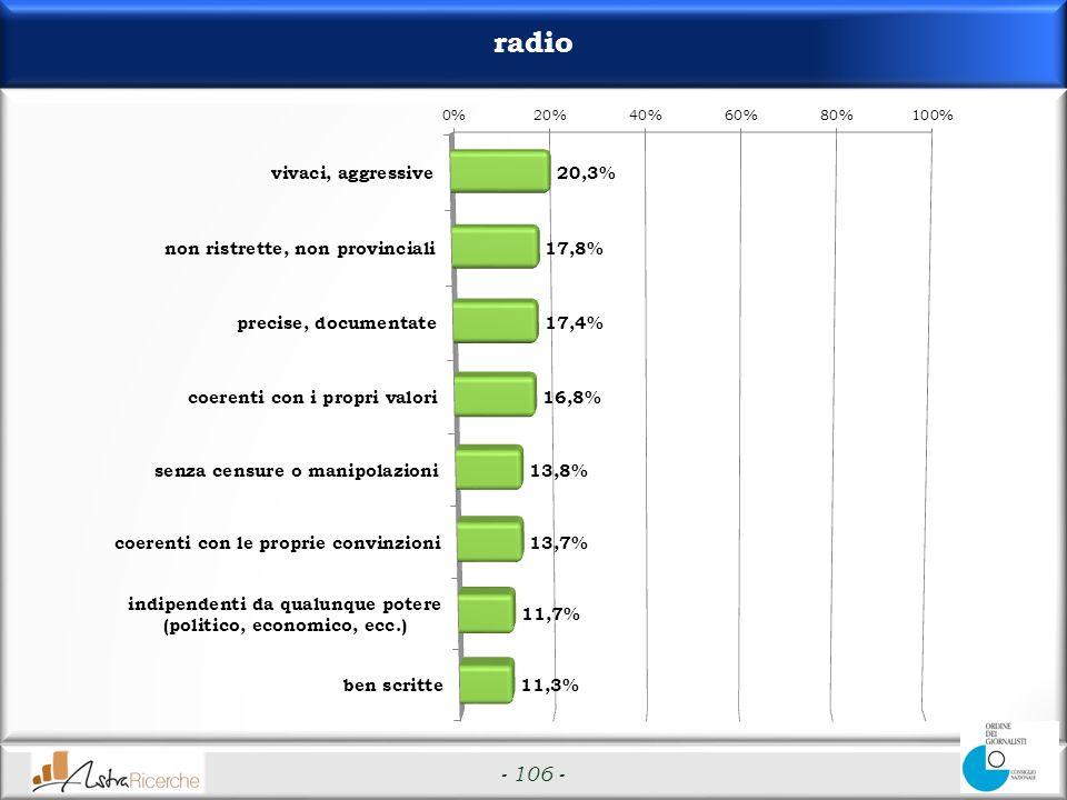 - 106 - radio