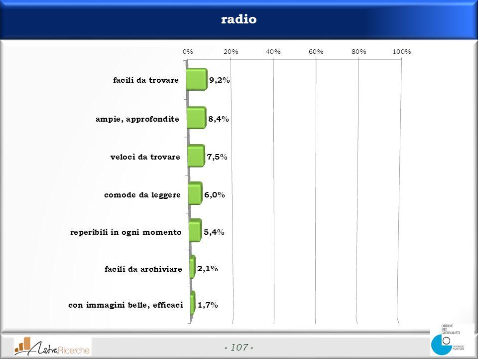 - 107 - radio