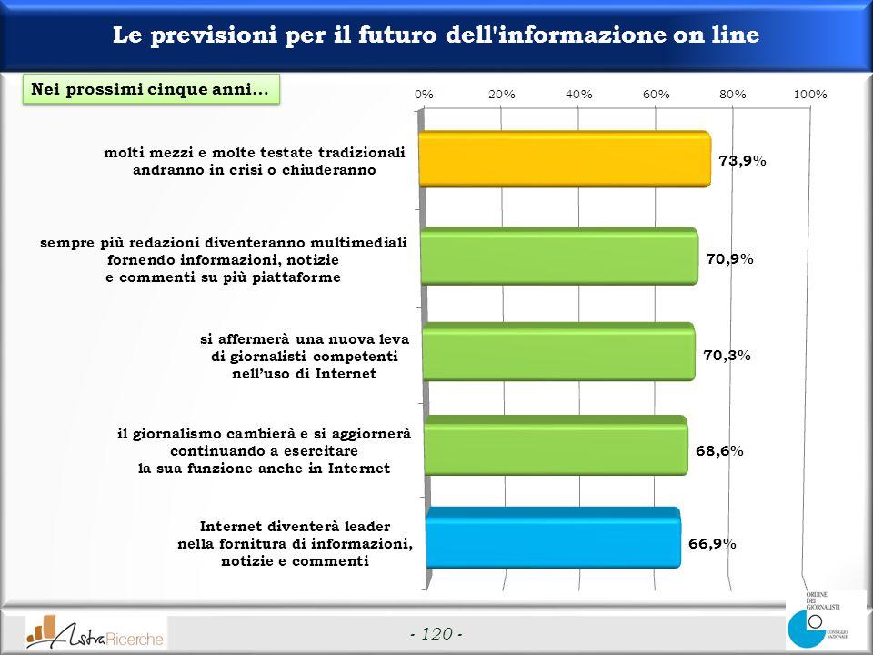 - 120 - Le previsioni per il futuro dell informazione on line Nei prossimi cinque anni…