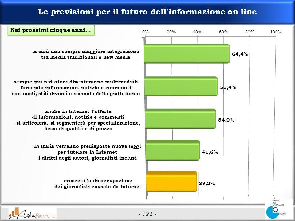 - 121 - Le previsioni per il futuro dell informazione on line Nei prossimi cinque anni…