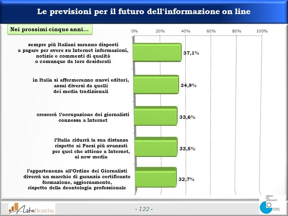 - 122 - Le previsioni per il futuro dell informazione on line Nei prossimi cinque anni…