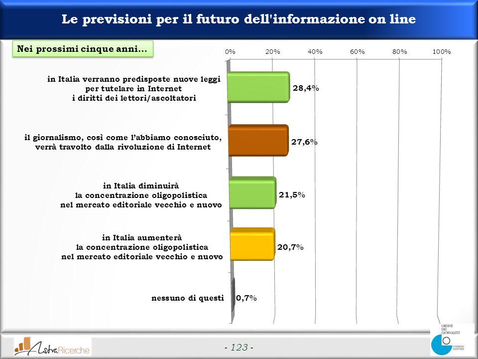 - 123 - Le previsioni per il futuro dell informazione on line Nei prossimi cinque anni…