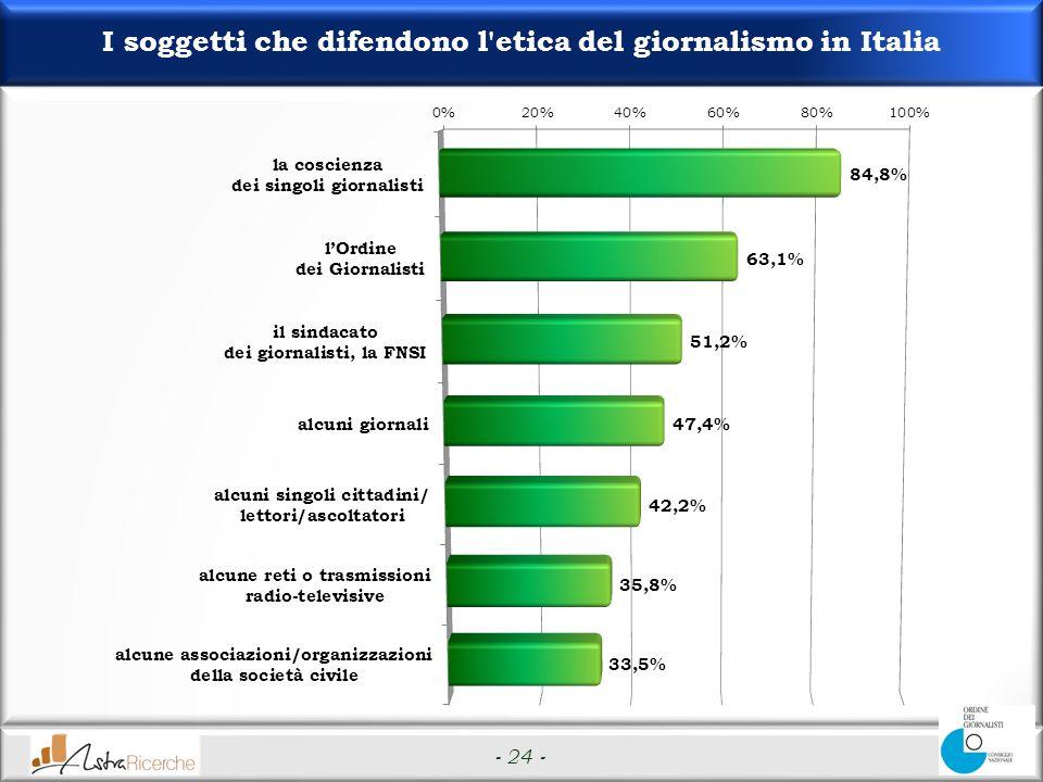 - 24 - I soggetti che difendono l etica del giornalismo in Italia