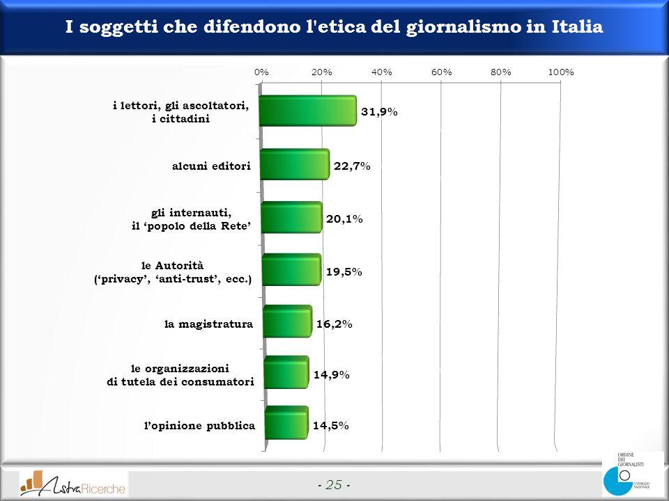 - 25 - I soggetti che difendono l etica del giornalismo in Italia