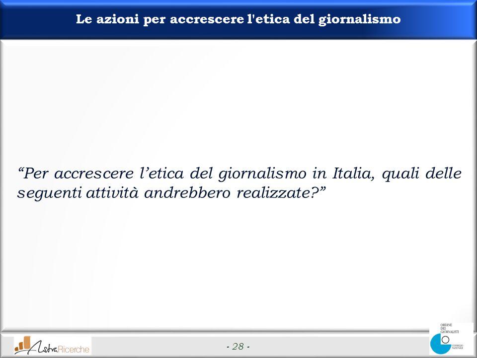 - 28 - Le azioni per accrescere l etica del giornalismo Per accrescere letica del giornalismo in Italia, quali delle seguenti attività andrebbero realizzate
