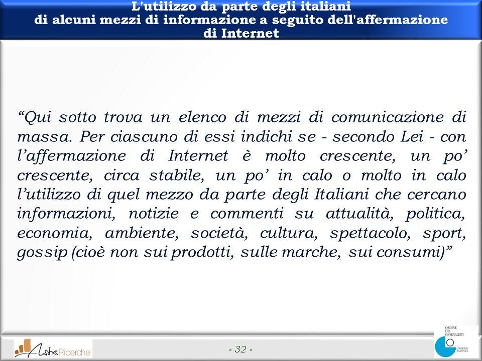 - 32 - L utilizzo da parte degli italiani di alcuni mezzi di informazione a seguito dell affermazione di Internet Qui sotto trova un elenco di mezzi di comunicazione di massa.