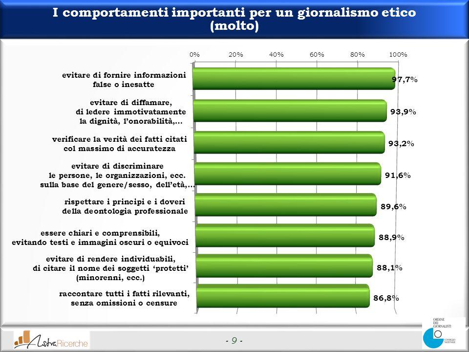 - 9 - I comportamenti importanti per un giornalismo etico (molto)