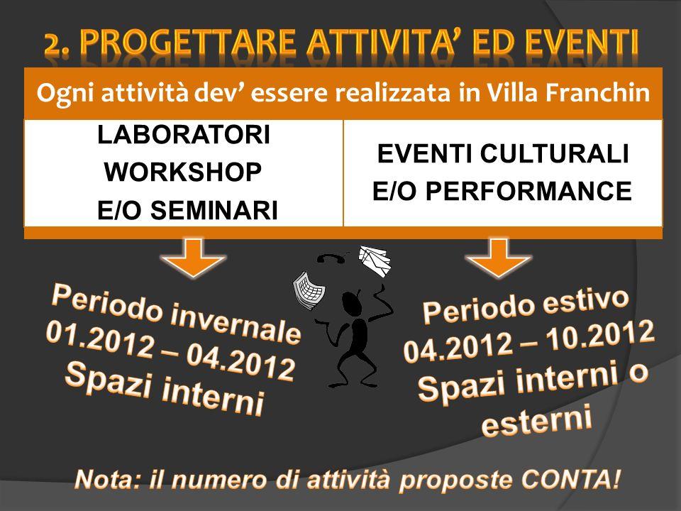 Ogni attività dev essere realizzata in Villa Franchin LABORATORI WORKSHOP E/O SEMINARI EVENTI CULTURALI E/O PERFORMANCE