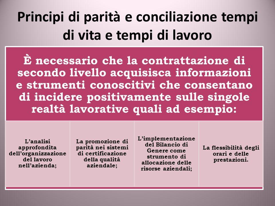 Principi di parità e conciliazione tempi di vita e tempi di lavoro È necessario che la contrattazione di secondo livello acquisisca informazioni e str
