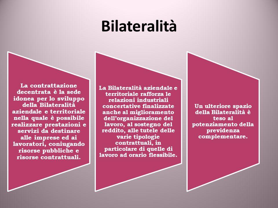 La contrattazione decentrata è la sede idonea per lo sviluppo della Bilateralità aziendale e territoriale nella quale è possibile realizzare prestazioni e servizi da destinare alle imprese ed ai lavoratori, coniugando risorse pubbliche e risorse contrattuali.