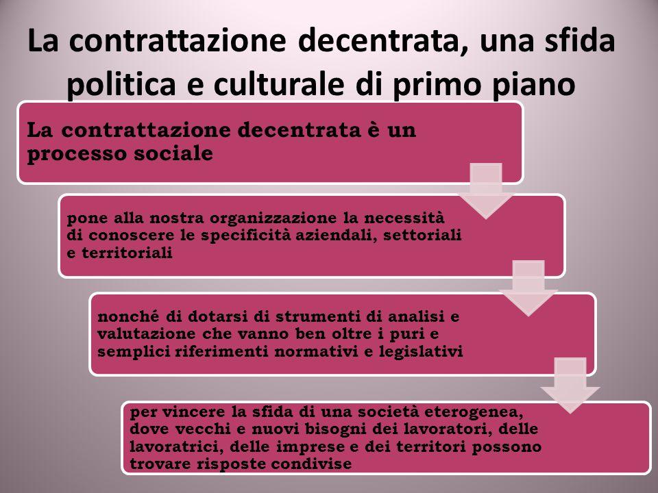 La contrattazione decentrata è un processo sociale pone alla nostra organizzazione la necessità di conoscere le specificità aziendali, settoriali e te