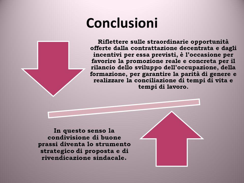 Conclusioni Riflettere sulle straordinarie opportunità offerte dalla contrattazione decentrata e dagli incentivi per essa previsti, è loccasione per f