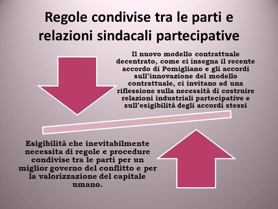 Regole condivise tra le parti e relazioni sindacali partecipative Il nuovo modello contrattuale decentrato, come ci insegna il recente accordo di Pomi