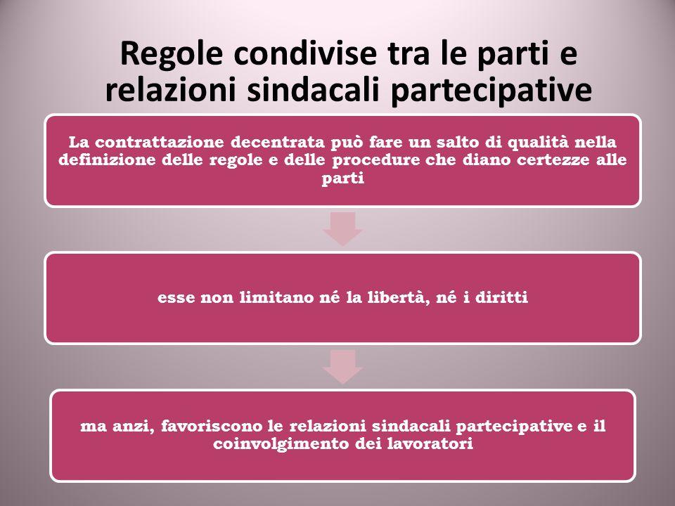 Regole condivise tra le parti e relazioni sindacali partecipative La contrattazione decentrata può fare un salto di qualità nella definizione delle re