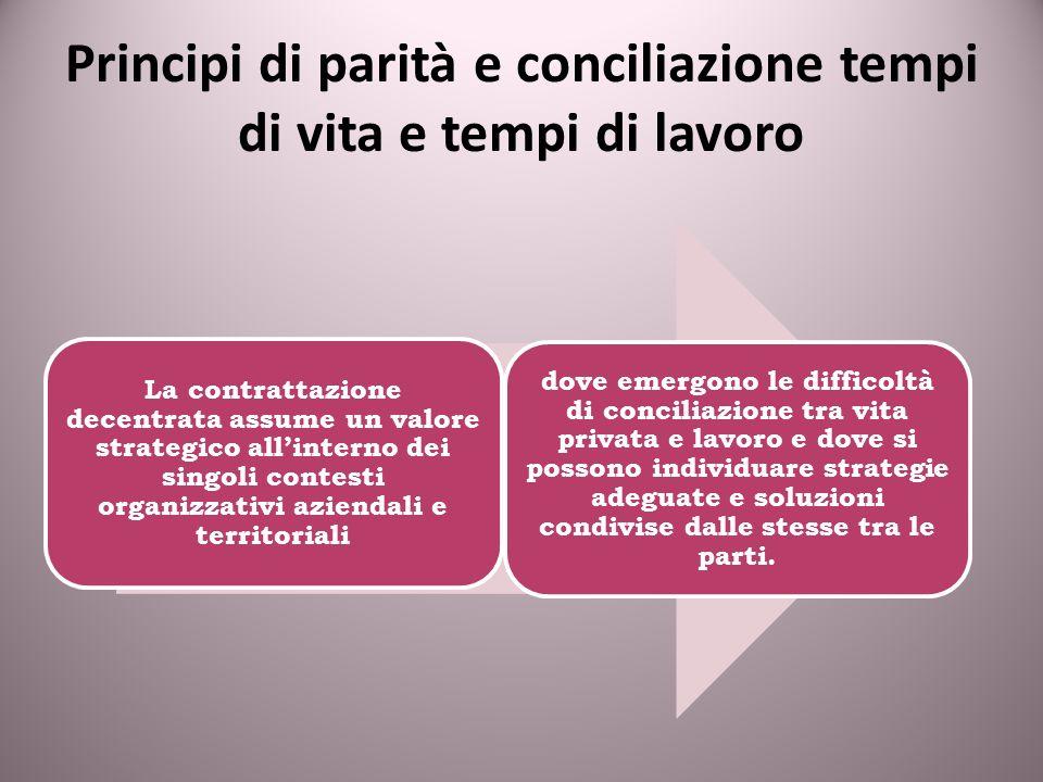 Principi di parità e conciliazione tempi di vita e tempi di lavoro La contrattazione decentrata assume un valore strategico allinterno dei singoli con