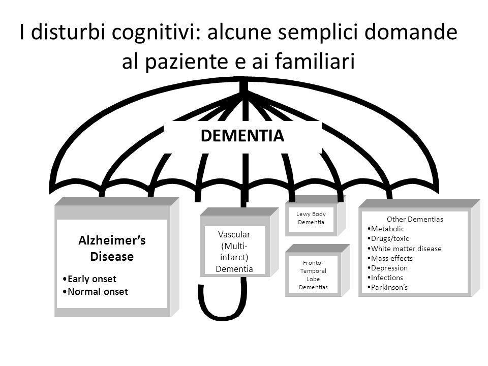 Alzheimers Disease Early onset Normal onset Vascular (Multi- infarct) Dementia Lewy Body Dementia DEMENTIA Other Dementias Metabolic Drugs/toxic White