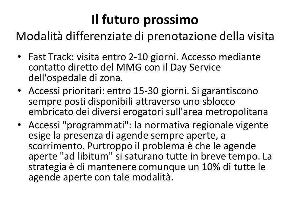 Il futuro prossimo Modalità differenziate di prenotazione della visita Fast Track: visita entro 2-10 giorni. Accesso mediante contatto diretto del MMG