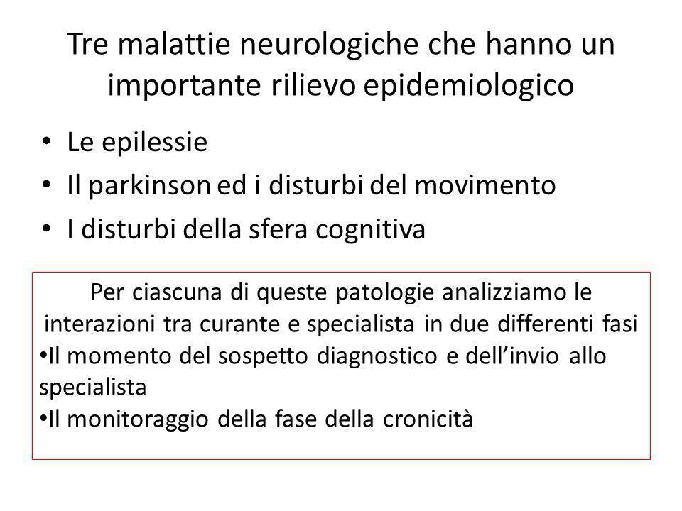 Tre malattie neurologiche che hanno un importante rilievo epidemiologico Le epilessie Il parkinson ed i disturbi del movimento I disturbi della sfera