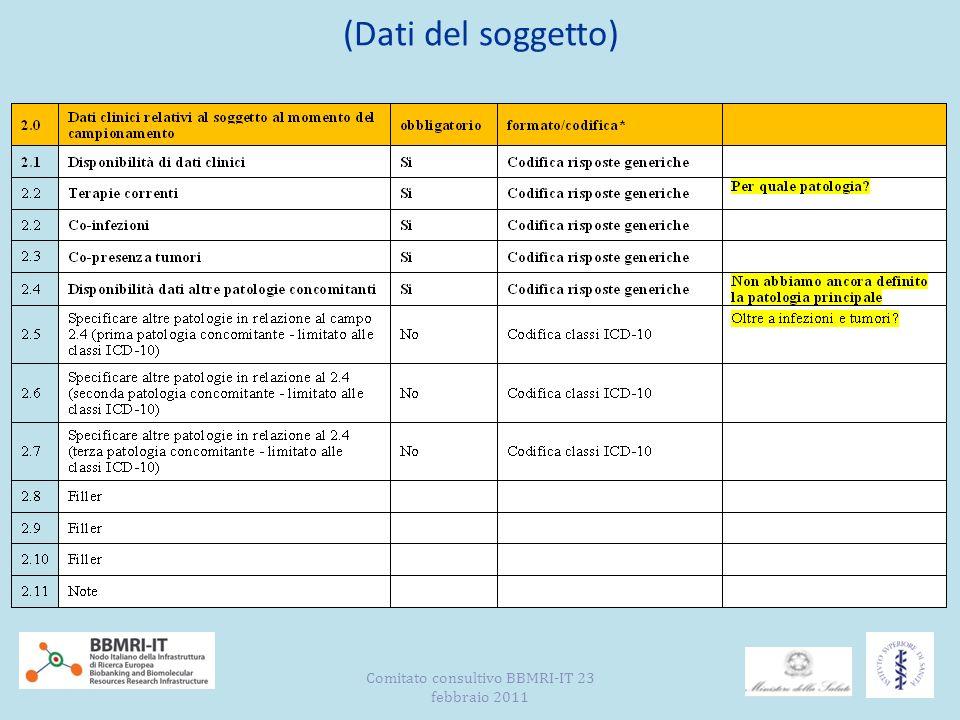 (Dati del soggetto) Comitato consultivo BBMRI-IT 23 febbraio 2011