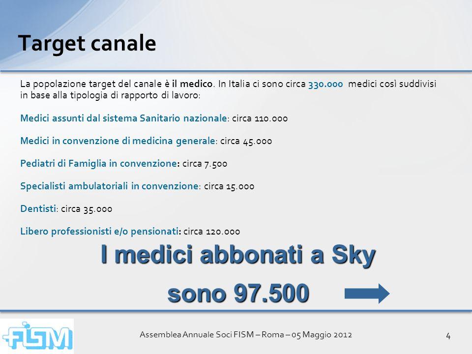Assemblea Annuale Soci FISM – Roma – 05 Maggio 20124 Target canale La popolazione target del canale è il medico. In Italia ci sono circa 330.000 medic