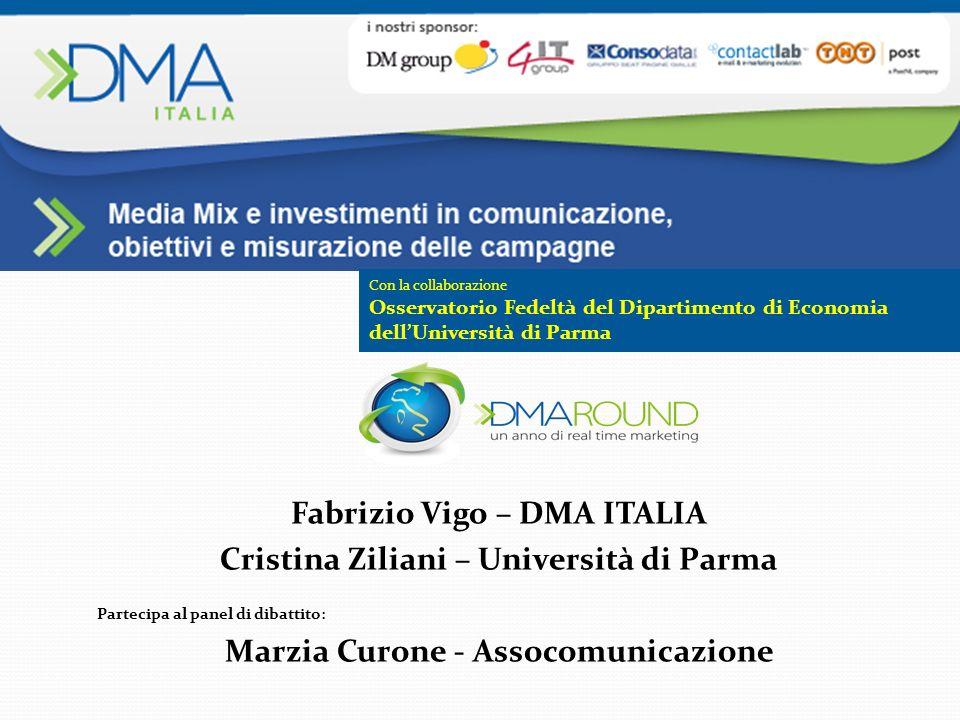 Con la collaborazione Osservatorio Fedeltà del Dipartimento di Economia dellUniversità di Parma Fabrizio Vigo – DMA ITALIA Cristina Ziliani – Universi