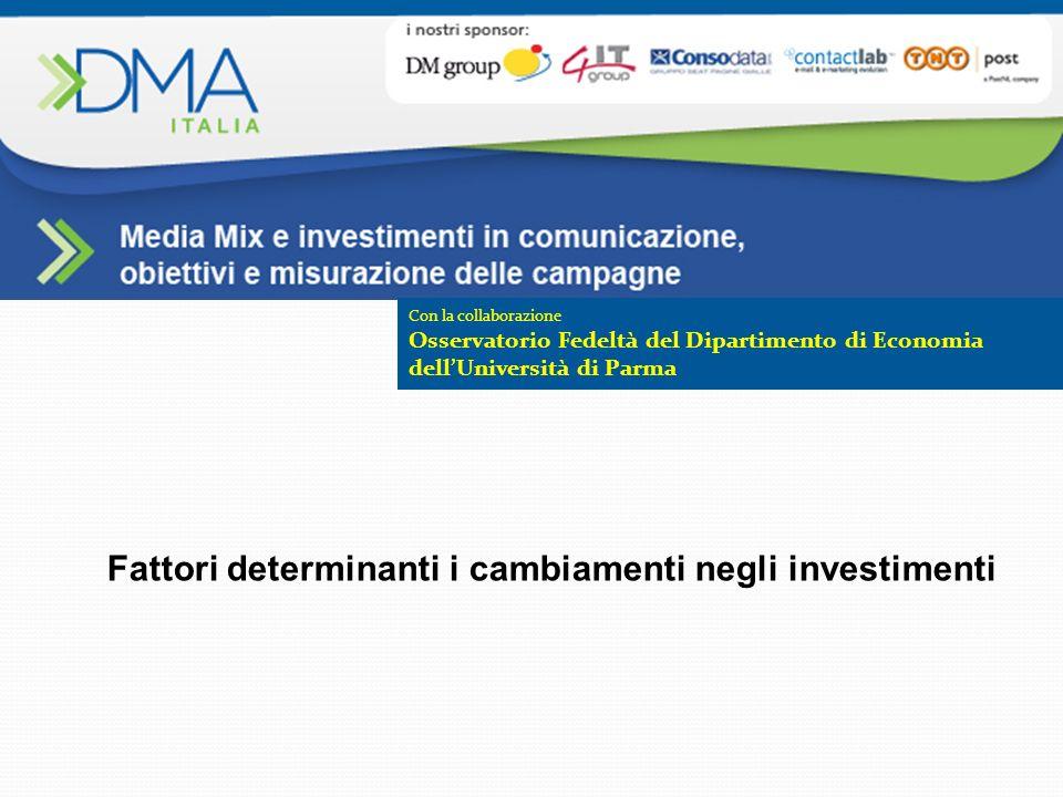 Con la collaborazione Osservatorio Fedeltà del Dipartimento di Economia dellUniversità di Parma Fattori determinanti i cambiamenti negli investimenti