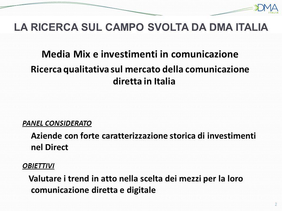 LA RICERCA SUL CAMPO SVOLTA DA DMA ITALIA Media Mix e investimenti in comunicazione Ricerca qualitativa sul mercato della comunicazione diretta in Ita