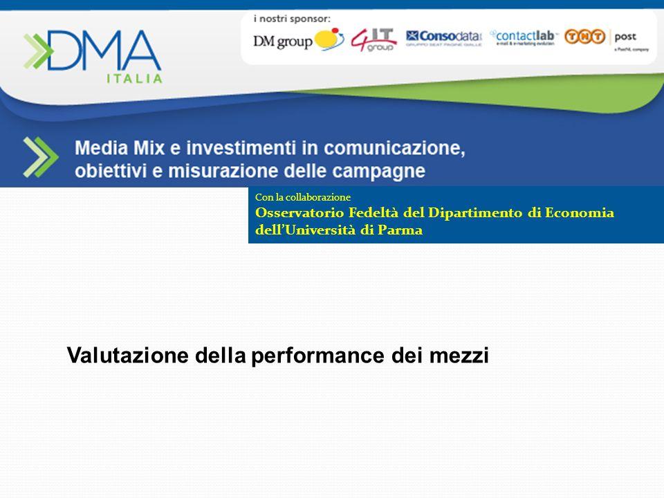 Con la collaborazione Osservatorio Fedeltà del Dipartimento di Economia dellUniversità di Parma Valutazione della performance dei mezzi