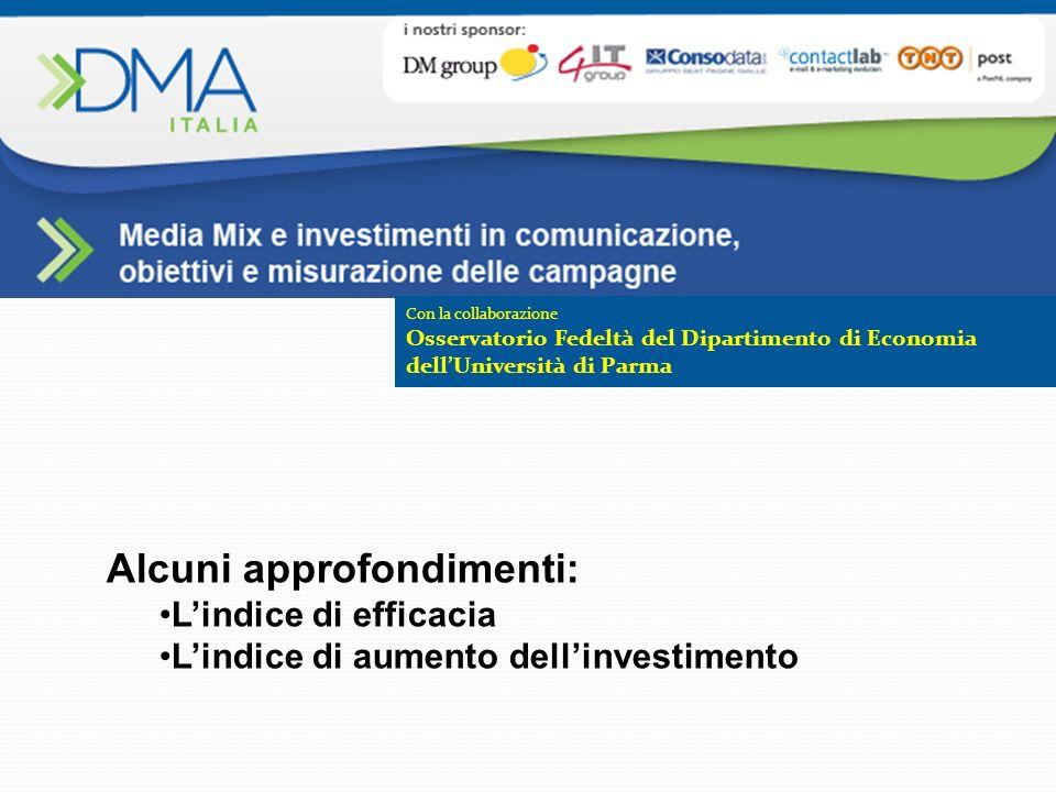 Con la collaborazione Osservatorio Fedeltà del Dipartimento di Economia dellUniversità di Parma Alcuni approfondimenti: Lindice di efficacia Lindice d