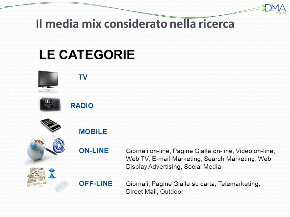 Il media mix considerato nella ricerca LE CATEGORIE TV RADIO MOBILE ON-LINE Giornali on-line, Pagine Gialle on-line, Video on-line, Web TV, E-mail Marketing, Search Marketing, Web Display Advertising, Social Media OFF-LINE Giornali, Pagine Gialle su carta, Telemarketing, Direct Mail, Outdoor