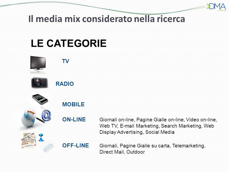 Ricerca DMA Italia 2012 Quali mezzi stai usando per la tua comunicazione?