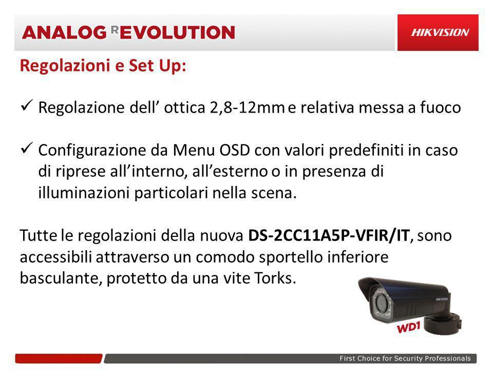 Regolazioni e Set Up: Regolazione dell ottica 2,8-12mm e relativa messa a fuoco Configurazione da Menu OSD con valori predefiniti in caso di riprese a