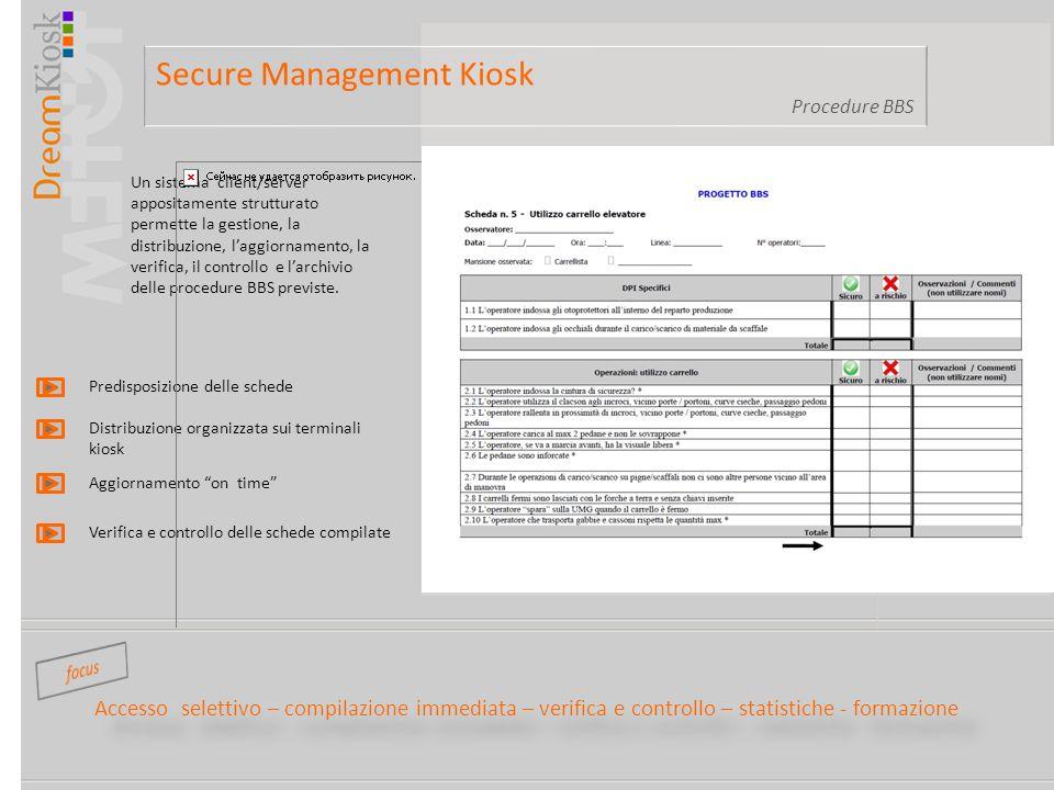Secure Management Kiosk Procedure BBS Accesso selettivo – compilazione immediata – verifica e controllo – statistiche - formazione Un sistema client/server appositamente strutturato permette la gestione, la distribuzione, laggiornamento, la verifica, il controllo e larchivio delle procedure BBS previste.