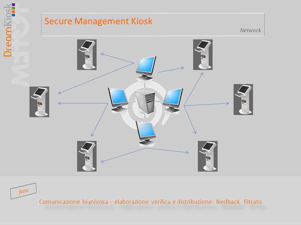 Secure Management Kiosk Network Comunicazione biunivoca – elaborazione verifica e distribuzione- feedback filtrato