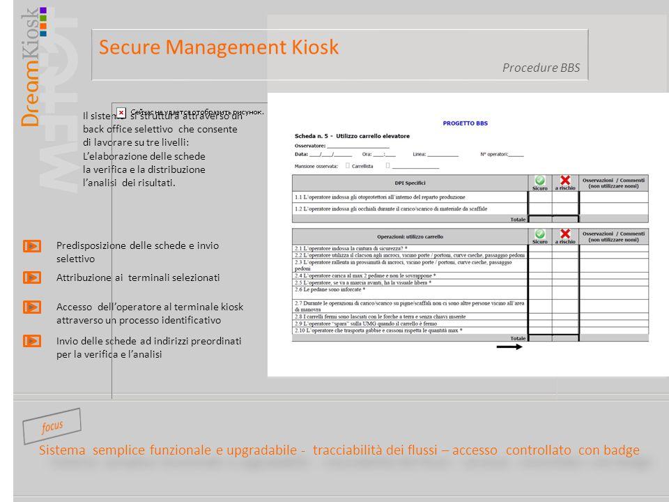 Secure Management Kiosk Procedure BBS Sistema semplice funzionale e upgradabile - tracciabilità dei flussi – accesso controllato con badge Il sistema si struttura attraverso un back office selettivo che consente di lavorare su tre livelli: Lelaborazione delle schede la verifica e la distribuzione lanalisi dei risultati.