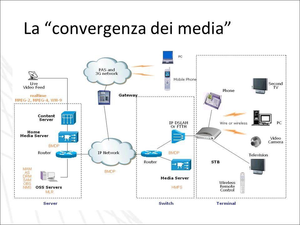 La convergenza dei media