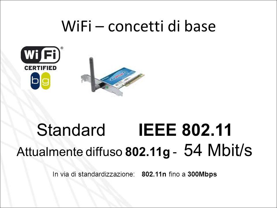 WiFi – concetti di base Standard IEEE 802.11 Attualmente diffuso 802.11g - 54 Mbit/s In via di standardizzazione: 802.11n fino a 300Mbps