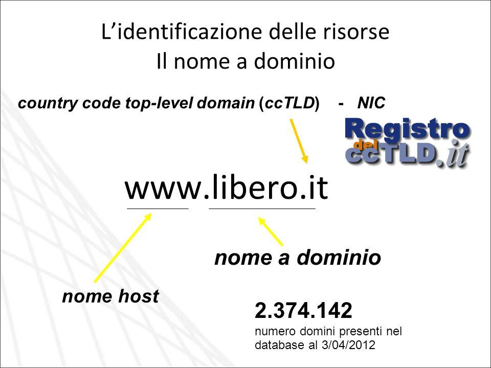 Lidentificazione delle risorse Il nome a dominio www.libero.it country code top-level domain (ccTLD) - NIC nome a dominio nome host 2.374.142 numero d