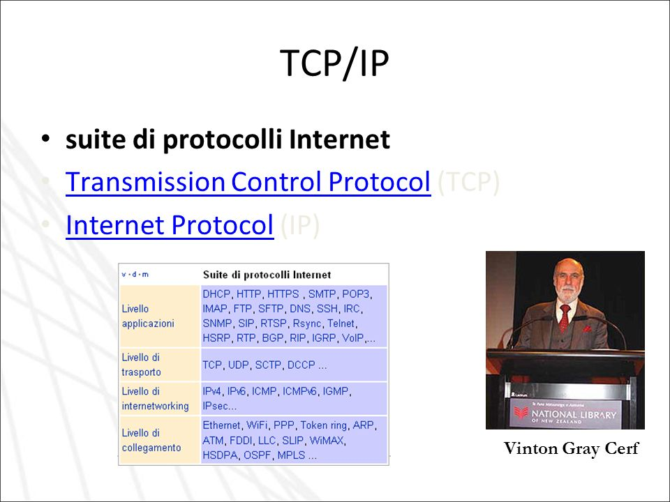 TCP/IP suite di protocolli Internet Transmission Control Protocol (TCP) Transmission Control Protocol Internet Protocol (IP) Internet Protocol Vinton Gray Cerf