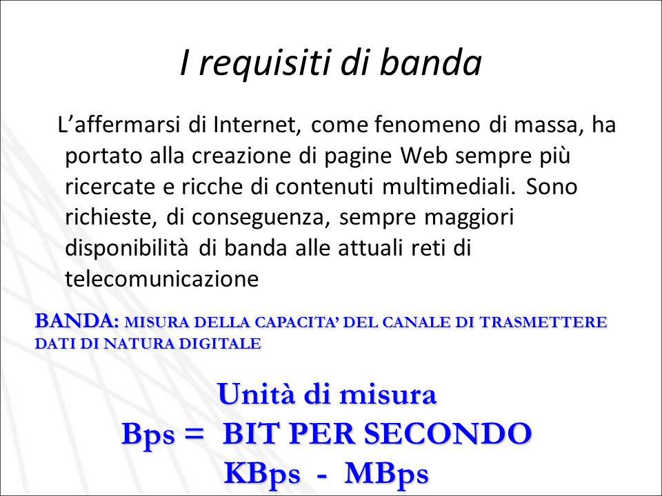 I requisiti di banda Laffermarsi di Internet, come fenomeno di massa, ha portato alla creazione di pagine Web sempre più ricercate e ricche di contenu