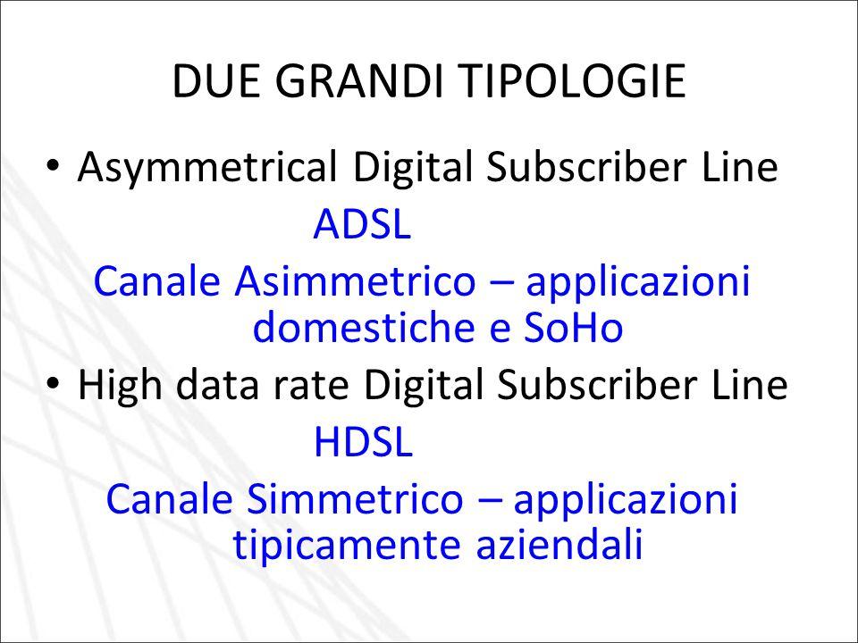 DUE GRANDI TIPOLOGIE Asymmetrical Digital Subscriber Line ADSL Canale Asimmetrico – applicazioni domestiche e SoHo High data rate Digital Subscriber Line HDSL Canale Simmetrico – applicazioni tipicamente aziendali