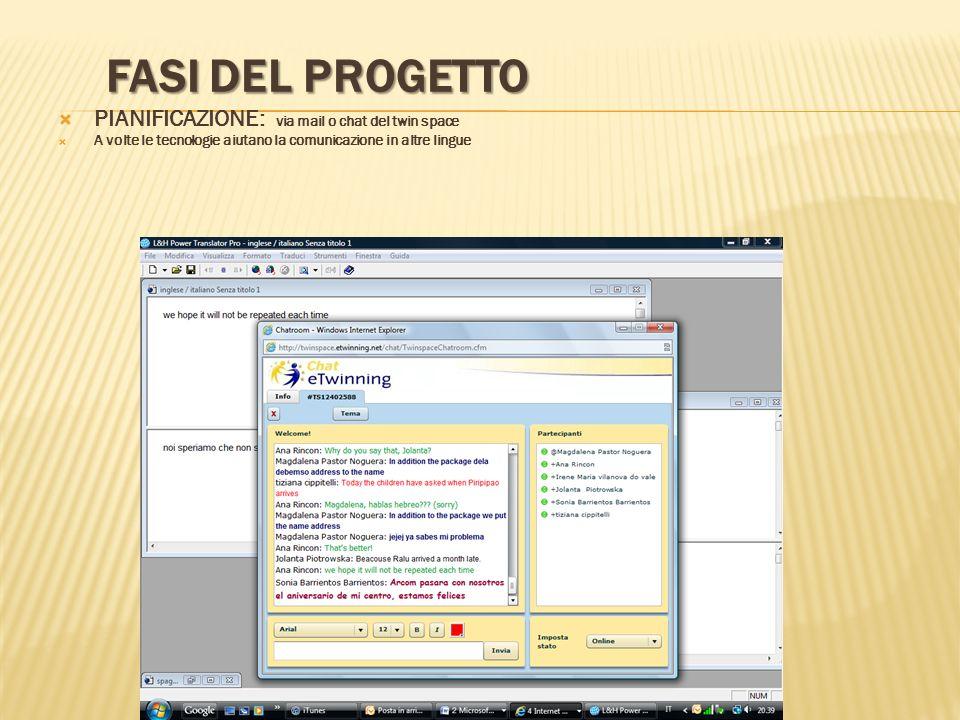 FASI DEL PROGETTO PIANIFICAZIONE: via mail o chat del twin space A volte le tecnologie aiutano la comunicazione in altre lingue